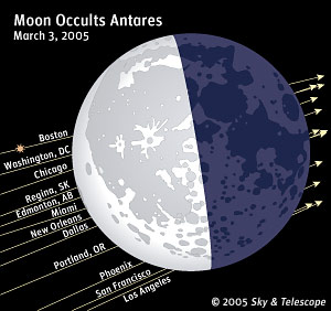 Moon Occults Antares