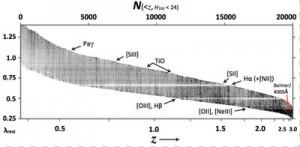 3D-HST spectra