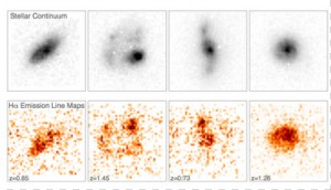 Star formation in disk galaxies