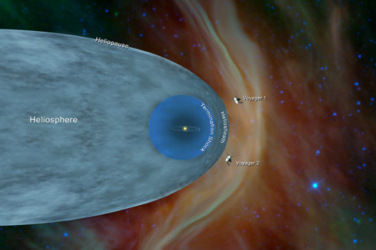 Illustration showing position of Voyager 1 and Voyager 2