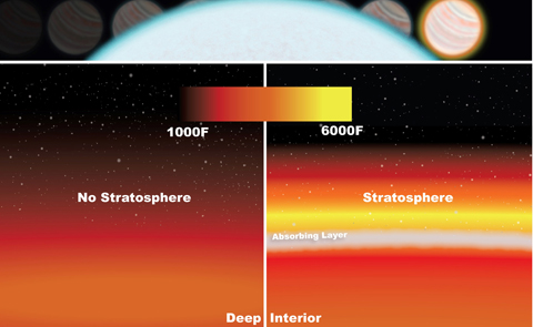 http://www.nasa.gov/press-release/nasa-s-hubble-telescope-detects-sunscreen-layer-on-distant-planet