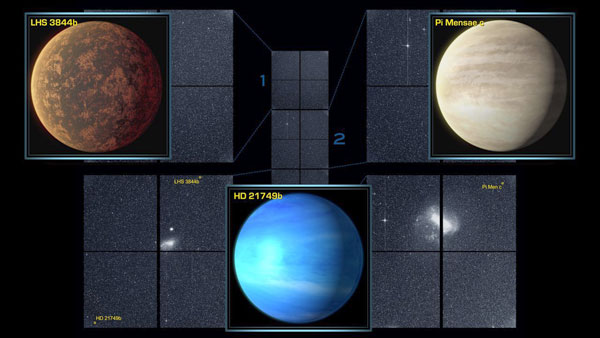 Confirmed TESS exoplanets