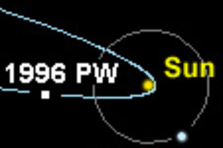 1996 PW's comet-like orbit