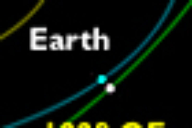 Orbit of asteroid 1998 QE2
