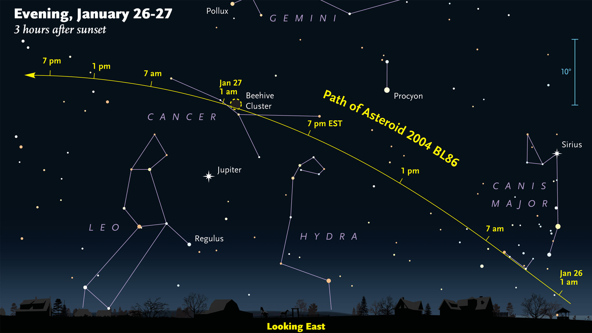 Path of asteroid 2004 BL86 on January 26-27