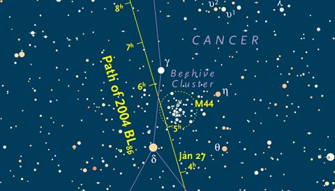 Asteroid 2004 BL86 and the Beehive Cluster