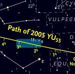 Path of asteroid 2005 YU55