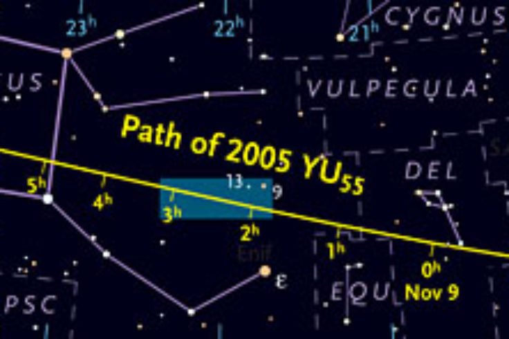 Path of asteroid 2005 YU55
