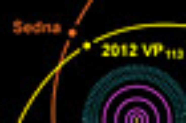 Orbits of 2012 VP113 and Sedna