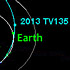 A visit by asteroid 2013 TV135