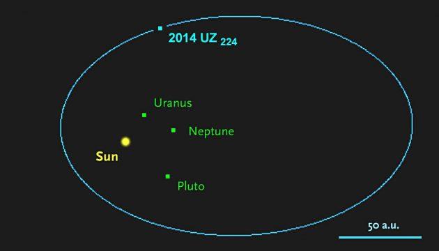 Bilde: NASA / JPL / Horizons