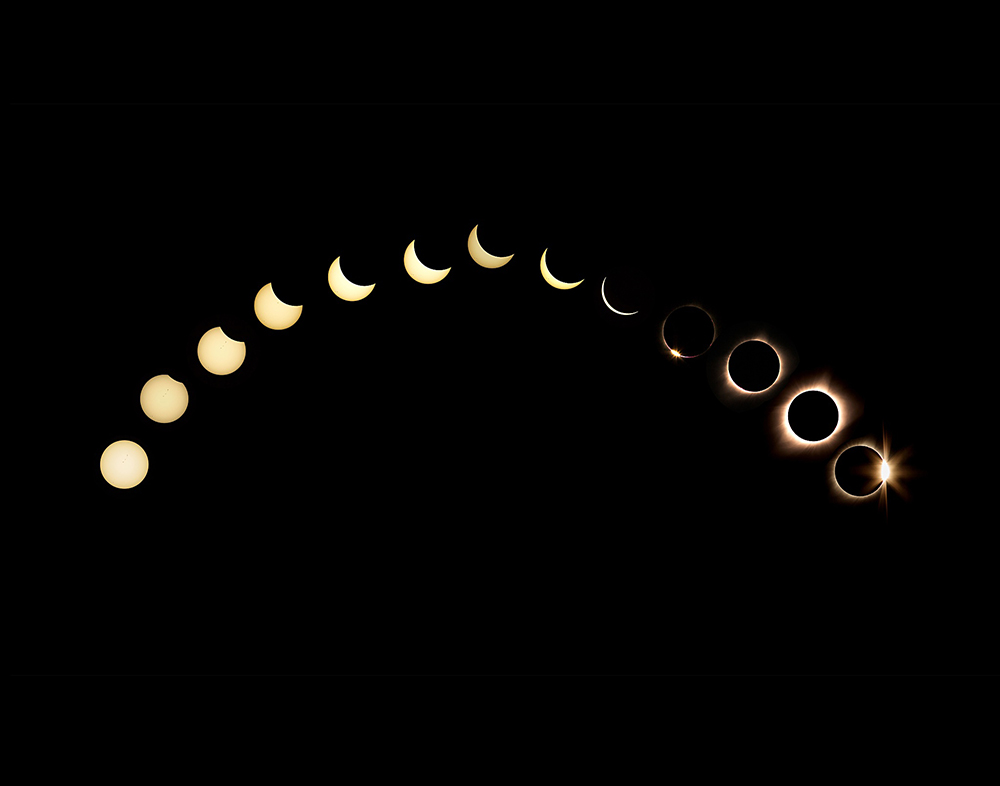 2017 Total Solar Eclipse – Phases to Totality