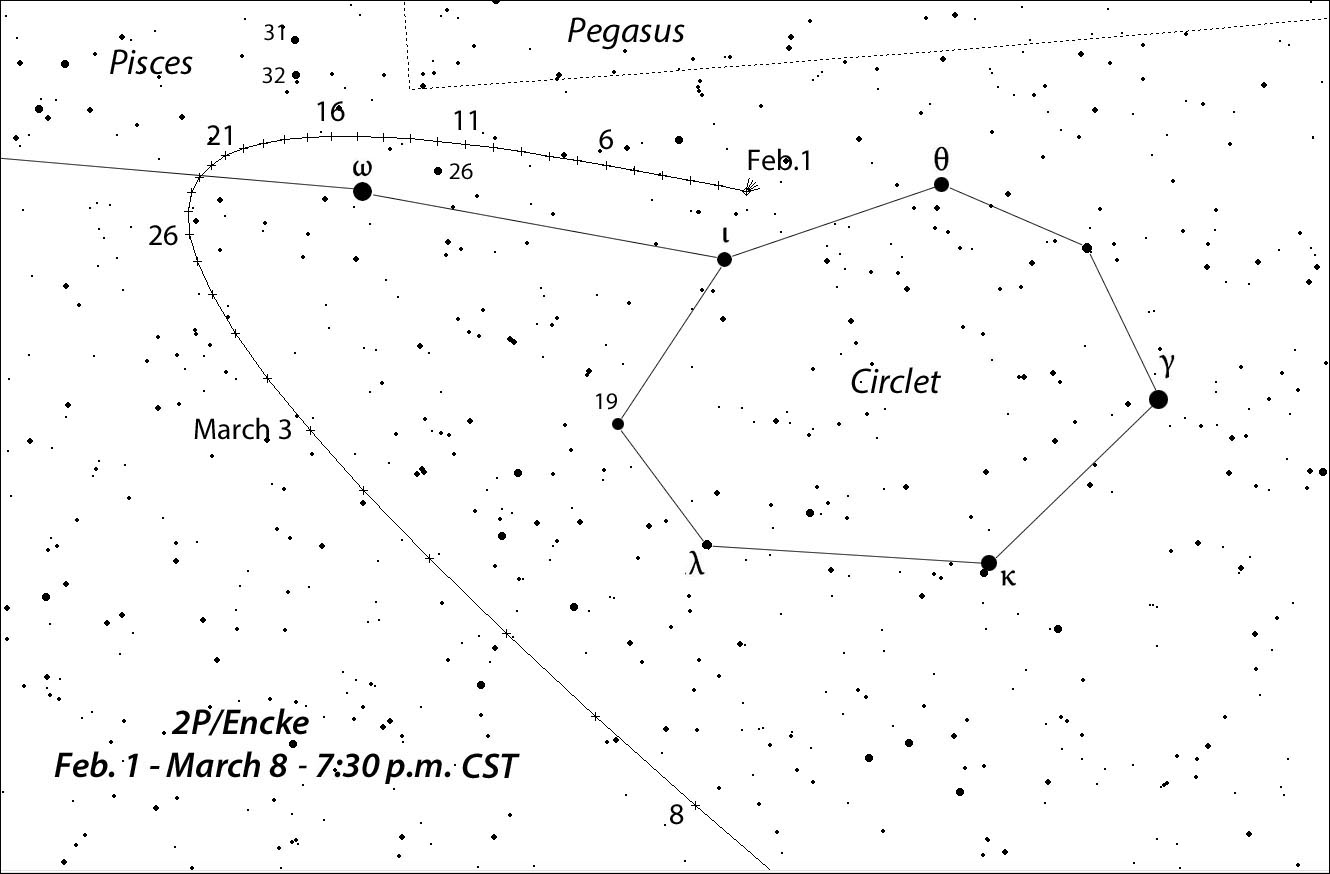Watch for 2P/Encke to brighten to binocular visibility as it loops around the Circlet asterism in Pisces during early evening hours in February and March.