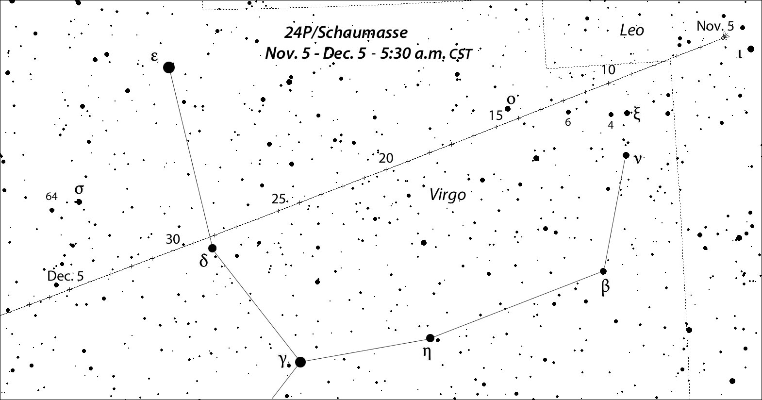 Another visible comets 2017 event for early birds: 24P/Schaumasse returns after 8.2 years, gliding from eastern Leo through Virgo in the wee hours of November and December.