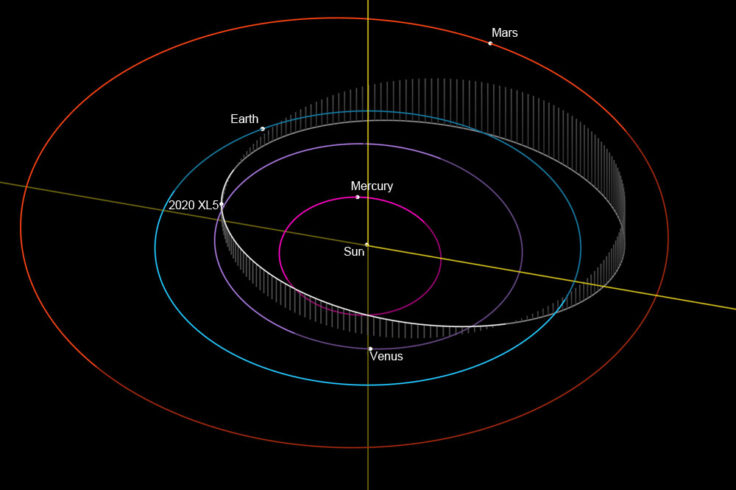 2020 XL5 orbit