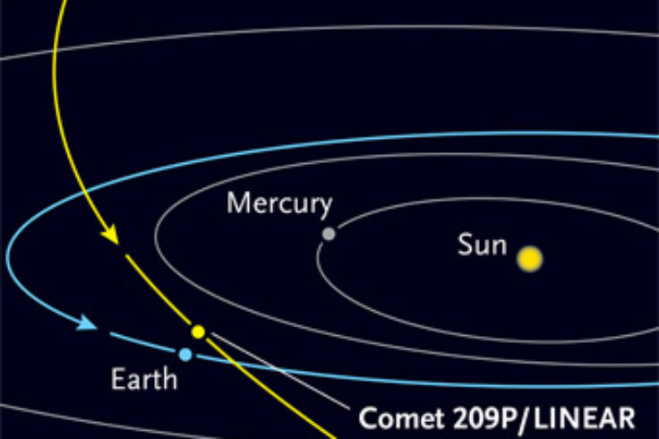 Comet 209P on May 24, 2014