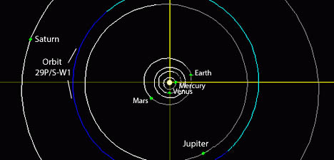 Both Comet and Centaur