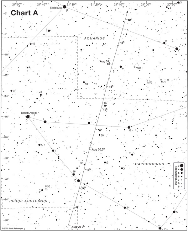 Detailed path of asteroid 3122 Florence on August 29–31
