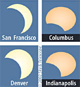 Crescents for various North American cities