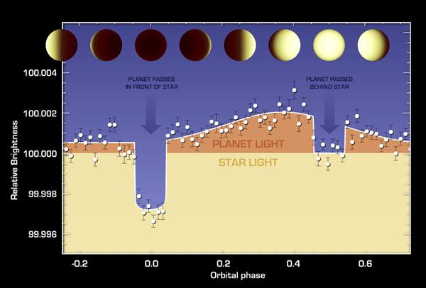 55 Cancri e Thermal Map