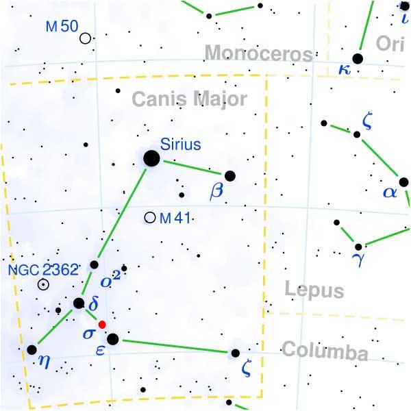 Sigma Canis Majoris, Unurgunite
