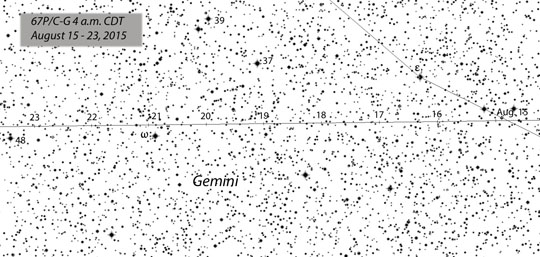 Fuzzy visitor to a rich star field