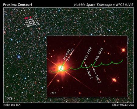 Proxima Centauri's Path