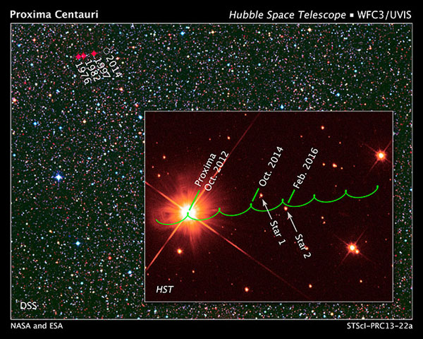 Hunting for Planets Around Proxima Centauri - Sky & Telescope