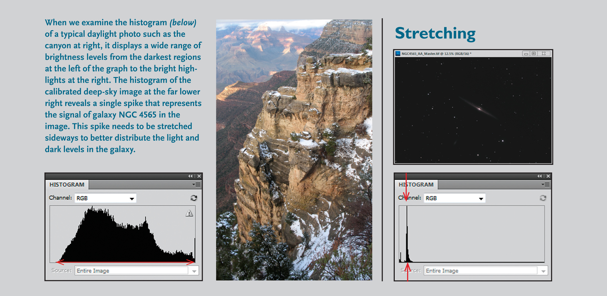 Stretching Images after taking them using CCD imaging.