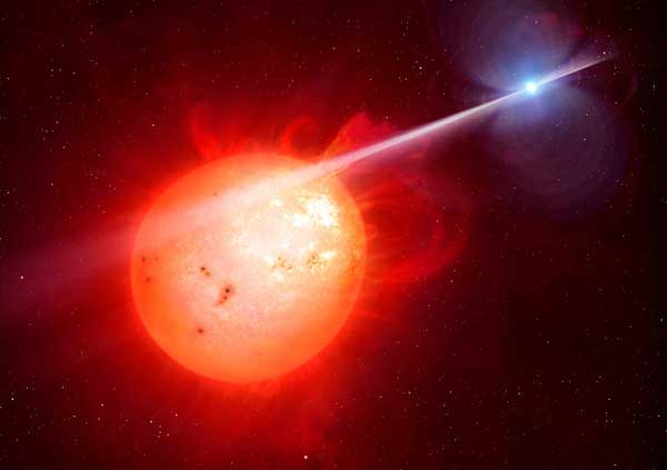 AR Scorpii: white dwarf and red dwarf binary