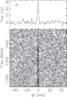 FRB 170107 band averaged pulse ASKAP