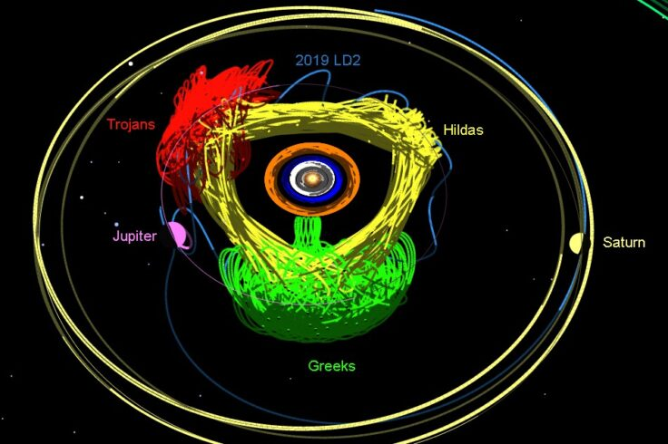 Chaotic, Jupiter-like orbit