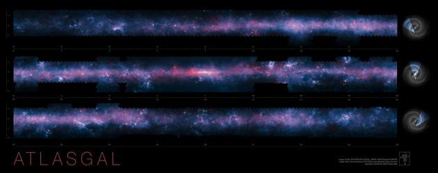 ATLASGAL + Spitzer + Planck