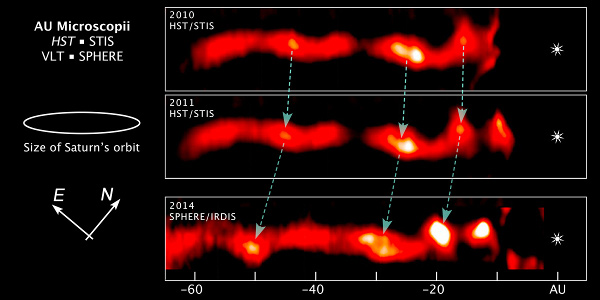 Three images of AU Mic taken across the years. NASA / ESA / Z. Levay (STScI)