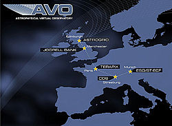 AVO partners in Europe