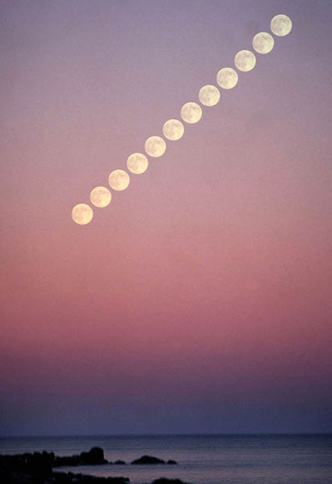 Moon Illusion Is All in Your Head