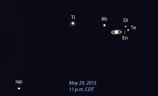 Saturn family snapshot May 29th