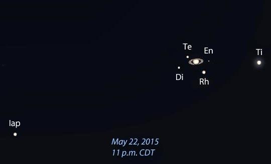 Saturn family snapshot May 22nd