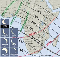 Eclipse path over Africa