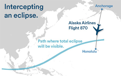 Alaska Airlines eclipse diagram