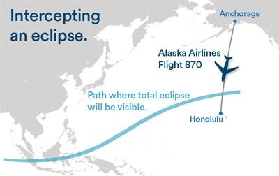 Alaska Airlines eclipse diagram