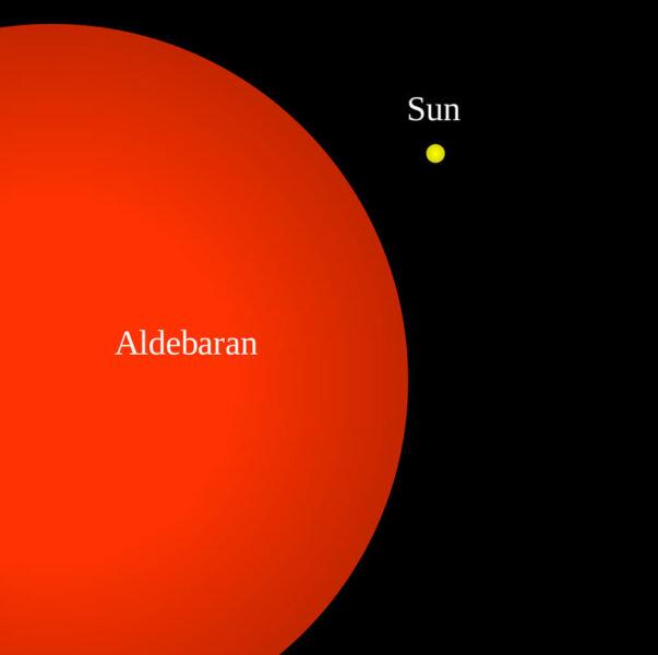 Aldebaran vs. the Sun
