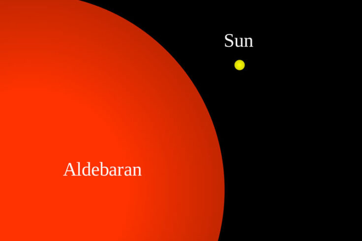 Aldebaran vs. the Sun