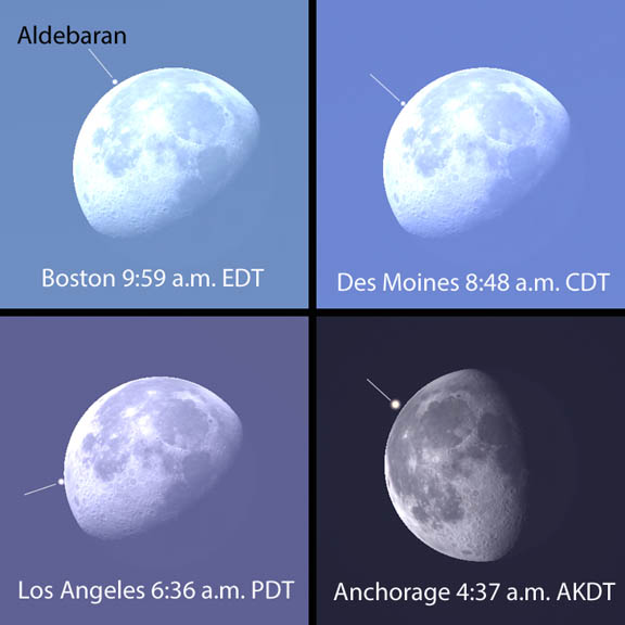 A widely-viewable occultation