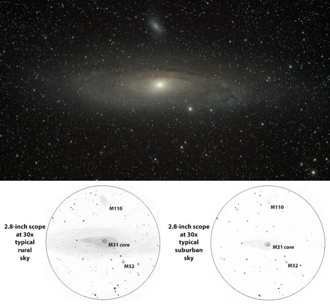 The Andromeda Galaxy, Messier 31, and its brightest companions, Messier 32 and 110.
