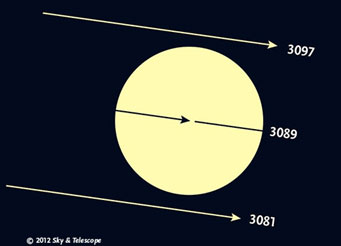 Angle of Venus transit in 3089 A.D.