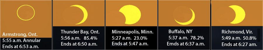 Eclipse viewing sample locations