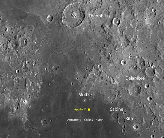 Apollo landing sites: First Landing