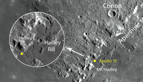 How To See All Six Apollo Moon Landing Sites Sky Amp Telescope