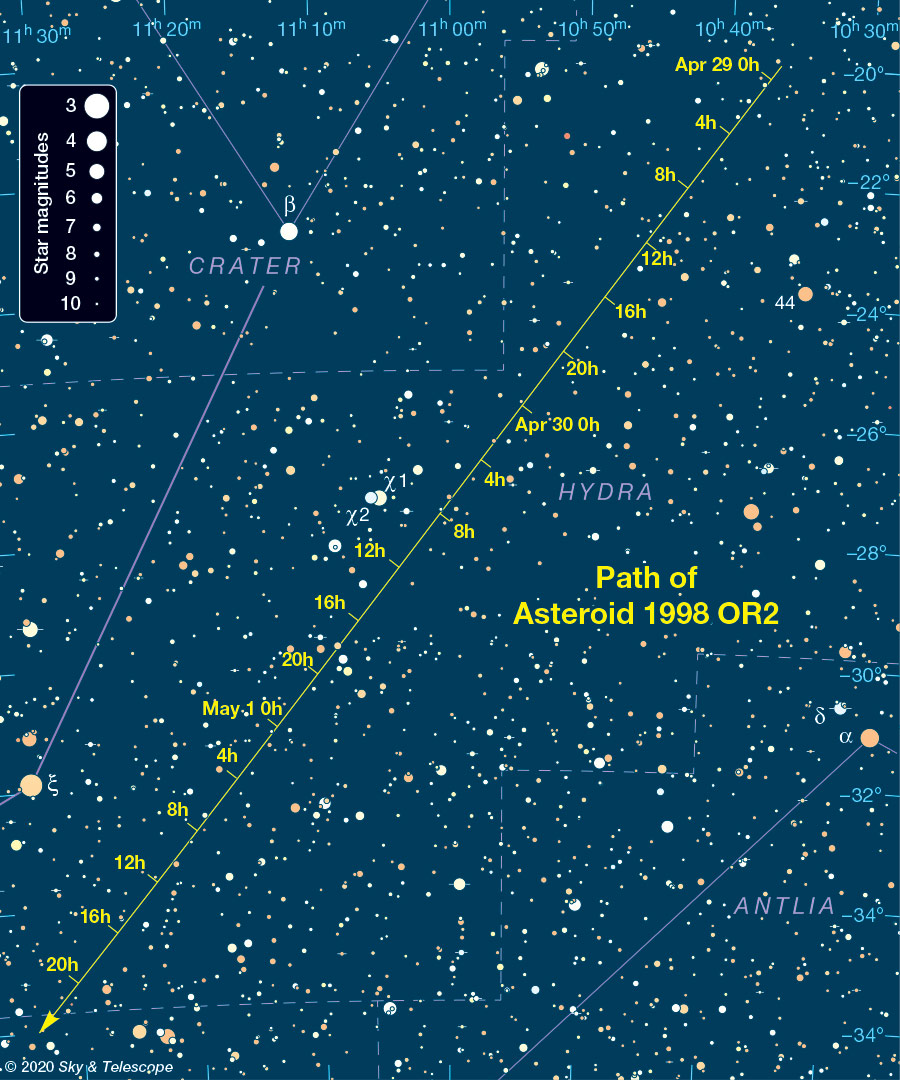 Asteroid 1998 OR2's path (April 29-May 1)
